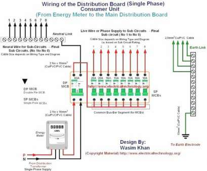 electrical control panel wiring pdf Diesel Generator Control Panel Wiring Diagram With Electrical Board Inside Pdf Electrical Control Panel Wiring Pdf Simple Diesel Generator Control Panel Wiring Diagram With Electrical Board Inside Pdf Ideas