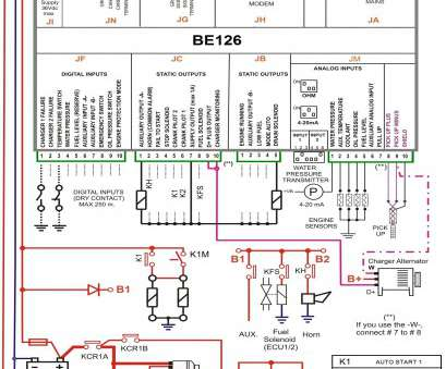electrical control panel wiring pdf ... Electrical Panel Board Diagram, Elegant Electrical Control Panel Diagram, Elegant Ht Panel Electrical Panel Board Wiring Electrical Control Panel Wiring Pdf Professional ... Electrical Panel Board Diagram, Elegant Electrical Control Panel Diagram, Elegant Ht Panel Electrical Panel Board Wiring Solutions