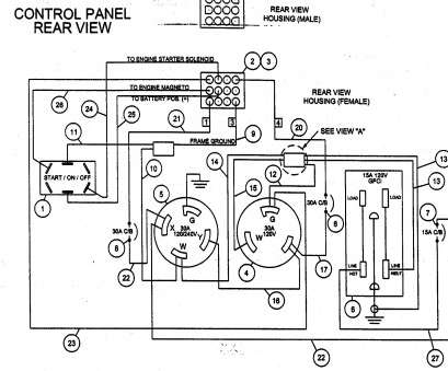 electrical control panel wiring pdf Generator Wiring Diagram, Electrical Schematics, Rate Wiring Diagram Generator Control Panel & Electrical Panel Wiring Electrical Control Panel Wiring Pdf Best Generator Wiring Diagram, Electrical Schematics, Rate Wiring Diagram Generator Control Panel & Electrical Panel Wiring Photos