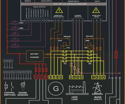 Electrical Control Panel Wiring Regulations Popular Electrical Control Panel Wiring Diagram, Sparkassess, Rh Sparkassess, Control Panel Wiring Residential Control Collections