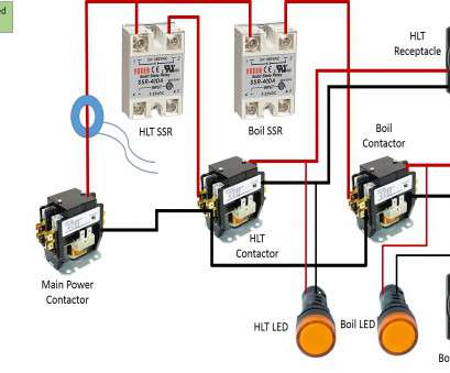 electrical control panel wiring+video E-HERMS Brewery Build Forum, Taming, penguin Electrical Control Panel Wiring+Video Simple E-HERMS Brewery Build Forum, Taming, Penguin Pictures