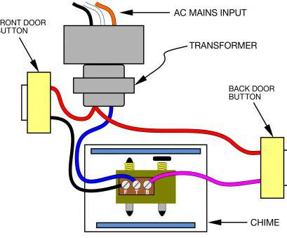 electrical doorbell wiring diagram Single Doorbell Wiring Diagram Doorbell Wiring Pictorial Diagram #eee, Electrical Projects Electrical Doorbell Wiring Diagram Brilliant Single Doorbell Wiring Diagram Doorbell Wiring Pictorial Diagram #Eee, Electrical Projects Photos