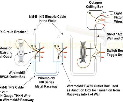 electrical extension box wiring diagram Wiremold Electrical Outlet Power Extension Wiring Diagram At Outlet Wiring Diagram Electrical Extension, Wiring Diagram Brilliant Wiremold Electrical Outlet Power Extension Wiring Diagram At Outlet Wiring Diagram Solutions