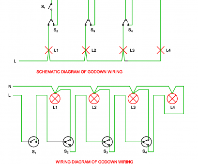 electrical godown wiring diagram Schematic, Wiring Diagram of Go Down Wiring, Electrical Revolution Electrical Godown Wiring Diagram Most Schematic, Wiring Diagram Of Go Down Wiring, Electrical Revolution Pictures