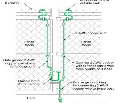 electrical ground rod wire size grounding compendium, pv systems solarpro magazine rh solarprofessional, ground, wire size, 100 Electrical Ground, Wire Size Cleaver Grounding Compendium, Pv Systems Solarpro Magazine Rh Solarprofessional, Ground, Wire Size, 100 Images