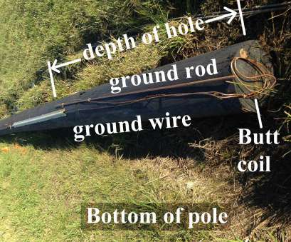 electrical ground rod wire size Neutral compression connection to ground wire. Larger image Electrical Ground, Wire Size Popular Neutral Compression Connection To Ground Wire. Larger Image Ideas