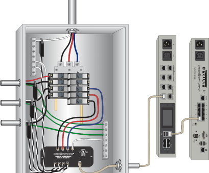 electrical meter panel wiring Smart Submetering Solutions, Cyber Switching 11 Practical Electrical Meter Panel Wiring Galleries