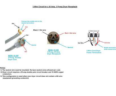 Electrical Outlet, Dryer Wiring Professional 4 Prong Dryer ... on