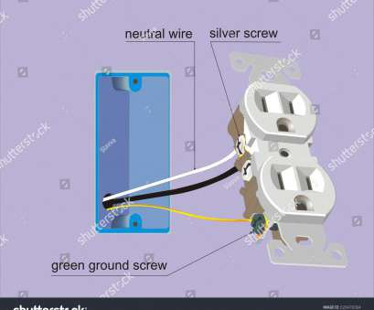 electrical outlet ground connection Screws, connect, neutral wire, ground wire to electrical outlet Electrical Outlet Ground Connection Best Screws, Connect, Neutral Wire, Ground Wire To Electrical Outlet Collections