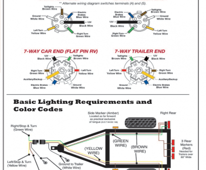 electrical outlet grounding pigtail wiring, trailer socket wire center u2022 rh leogallery co 4, Trailer Wiring Camper Trailer Electrical Outlet Grounding Pigtail Creative Wiring, Trailer Socket Wire Center U2022 Rh Leogallery Co 4, Trailer Wiring Camper Trailer Photos