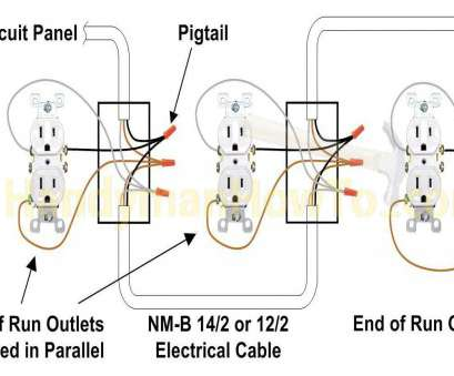 electrical outlet house wiring Home Wiring Outlets Diagram, In Series, wellread.me 16 Brilliant Electrical Outlet House Wiring Photos