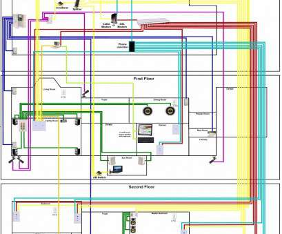 Electrical Outlet House Wiring Creative Electrical House Wiring Diagram Software Inspirational Inspirational House Wiring Plan Drawing, Electrical Outlet Symbol 2018 Galleries