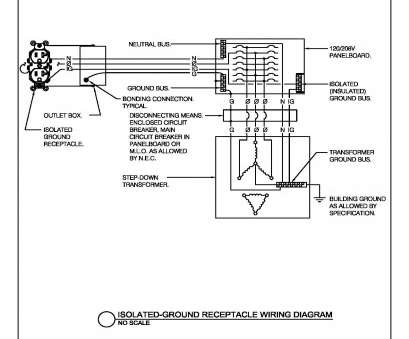 electrical outlet installation details Thumbnail of E-60-05 Isolated Ground Receptacle Wiring Diagram 17 Best Electrical Outlet Installation Details Ideas