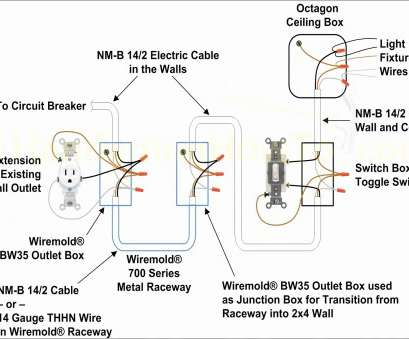 electrical outlet installation details Switch Outlet Wiring Diagram Beautiful, Standard, Details Electrical Outlet Installation Details Best Switch Outlet Wiring Diagram Beautiful, Standard, Details Photos