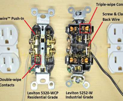 electrical outlet plug wiring Electrical Outlets Side Wire Versus Back Inside Leviton Outlet, Arresting Plug Wiring Diagram Electrical Outlet Plug Wiring Brilliant Electrical Outlets Side Wire Versus Back Inside Leviton Outlet, Arresting Plug Wiring Diagram Solutions