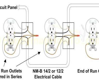 electrical outlet wiring basics 3 wire stove diagram, how to, volt outlet inside electrical rh releaseganji, Home Wiring Basics with Illustrations Electrical Outlet Wiring Diagram 10 Popular Electrical Outlet Wiring Basics Galleries