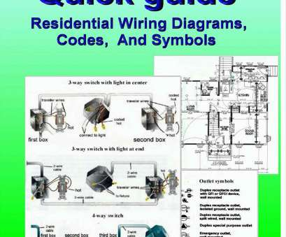 electrical outlet wiring code Ece U Pressautonet National Code Requirements, S National Gfci Electrical Outlet Wiring Code Requirements For Electrical Outlet Wiring Code Best Ece U Pressautonet National Code Requirements, S National Gfci Electrical Outlet Wiring Code Requirements For Photos