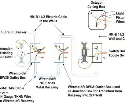 electrical outlet wiring code ... Wiring Diagram, Bedroom Outlets, Diagram Bedroom Wiring Diagram, Outlets Wiring Diagram, Bedroom Outlets Copy Electrical Outlet Wiring Code Electrical Outlet Wiring Code Cleaver ... Wiring Diagram, Bedroom Outlets, Diagram Bedroom Wiring Diagram, Outlets Wiring Diagram, Bedroom Outlets Copy Electrical Outlet Wiring Code Solutions
