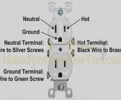Electrical Outlet Wiring Diagram Nice Beautiful Of Electrical Outlet Wiring Diagram, Gooddy, Throughout Wall 5 At Electrical Outlet Wiring Diagram Solutions