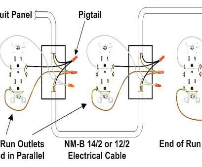 Electrical Outlet Wiring Diagram Creative Electrical Outlet Wiring Diagram Splendid Bright Parallel Incredible Wall 8 Within Electrical Outlet Wiring Diagram Photos
