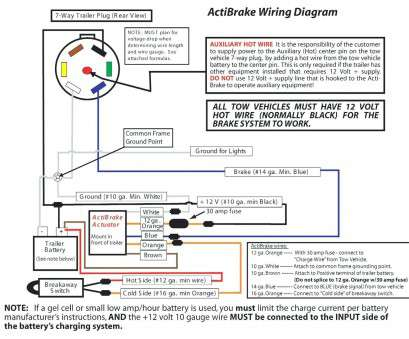 Wire Diagram 7 Wire Pigtail - Wiring Diagrams Dock