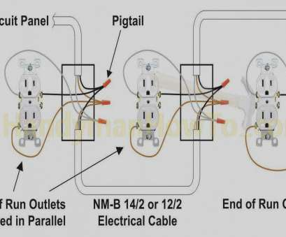electrical outlet wiring problems Electrical Wiring Diagram Symbols, Wiring Diagram, radixtheme.com Electrical Outlet Wiring Problems Best Electrical Wiring Diagram Symbols, Wiring Diagram, Radixtheme.Com Images