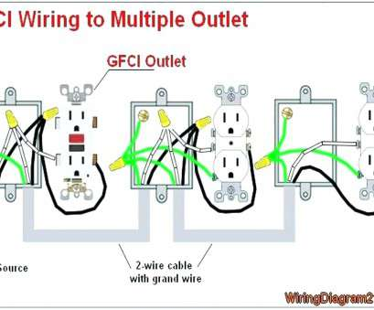 electrical outlet without wiring Gfi Electrical Outlets Gfci, Working, pavc.club Electrical Outlet Without Wiring Professional Gfi Electrical Outlets Gfci, Working, Pavc.Club Collections