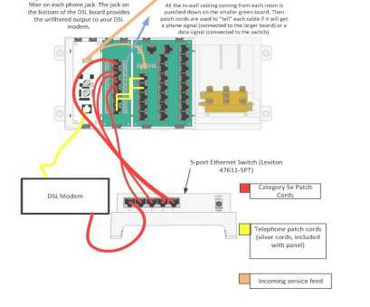 electrical panel board wiring diagram download dsl phone jack wiring diagram download wiring diagram collection rh galericanna, at, phone jack Electrical Panel Board Wiring Diagram Download Perfect Dsl Phone Jack Wiring Diagram Download Wiring Diagram Collection Rh Galericanna, At, Phone Jack Images