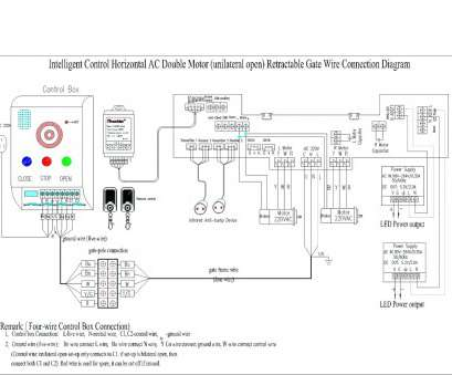 electrical panel board wiring diagram download Electrical Panel Template Diagram Specs Drawings Best Of Auto Gate Wiring Board Sample Drawing Wires Schedule Download Electrical Panel Board Wiring Diagram Download Nice Electrical Panel Template Diagram Specs Drawings Best Of Auto Gate Wiring Board Sample Drawing Wires Schedule Download Photos