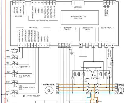 electrical panel board wiring diagram download wiring diagram of generator, free download wiring diagram xwiaw rh xwiaw us electrical panel wiring Electrical Panel Board Wiring Diagram Download Simple Wiring Diagram Of Generator, Free Download Wiring Diagram Xwiaw Rh Xwiaw Us Electrical Panel Wiring Collections