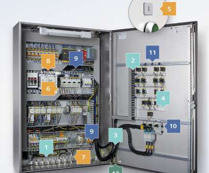 electrical panel board wiring jobs in singapore Cable identification in panel building, HellermannTyton 16 Nice Electrical Panel Board Wiring Jobs In Singapore Photos