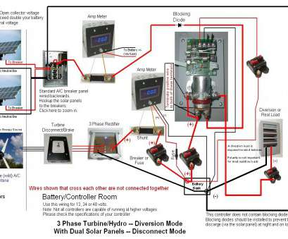 electrical panel wiring 3 phase contactor wiring guide, 3 phase motor with circuit breaker rh yesonm info 3 Phase High, 3 Phase, Panel Electrical Panel Wiring 3 Phase Best Contactor Wiring Guide, 3 Phase Motor With Circuit Breaker Rh Yesonm Info 3 Phase High, 3 Phase, Panel Collections