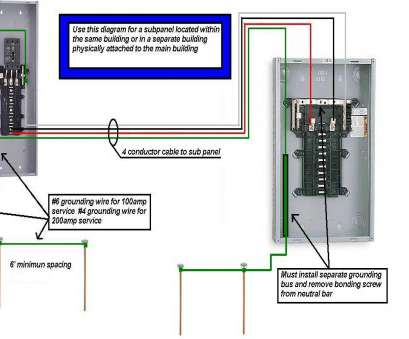 electrical panel wiring connection 50, sub panel wiring diagram, wiring, panel to main diagram, on wiring Electrical Panel Wiring Connection Most 50, Sub Panel Wiring Diagram, Wiring, Panel To Main Diagram, On Wiring Solutions