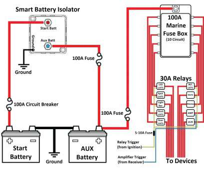 electrical panel wiring design software Electrical Panel Wiring Diagram Software Pretty Battery Charger Throughout Electrical Panel Wiring Design Software Most Electrical Panel Wiring Diagram Software Pretty Battery Charger Throughout Images