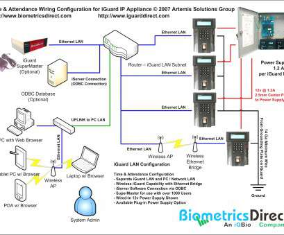 electrical panel wiring diagram software electrical panel wiring diagram software circuit, schematics, rh releaseganji, Boat Electrical Wiring Diagrams Electrical Panel Wiring Diagram Software Perfect Electrical Panel Wiring Diagram Software Circuit, Schematics, Rh Releaseganji, Boat Electrical Wiring Diagrams Photos