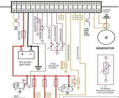 diagram photos � 9 fantastic electrical panel wiring guide ideas