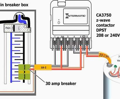 Electrical Panel Wiring Guide New Wiring Diagram, Garage, Panel Free Downloads Garage, Panel Wiring Diagram Wiring Diagram Library • Galleries
