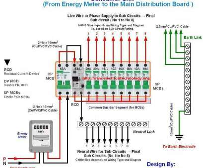 9 Practical Electrical Panel Wiring Pdf Collections