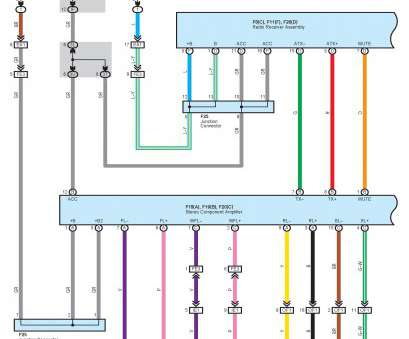 electrical sub panel wiring size wiring diagram, detached garage, detached garage, panel rh yourproducthere co, Amp, Panel Wire, Panel to, Panel Wiring Electrical, Panel Wiring Size Perfect Wiring Diagram, Detached Garage, Detached Garage, Panel Rh Yourproducthere Co, Amp, Panel Wire, Panel To, Panel Wiring Solutions