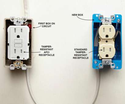Electrical Panel Wiring Techniques Perfect Installing An Electrical Outlet Anywhere Building, Construction Rh Pinterest Ie Residential Electrical Wiring Diagrams A Solutions