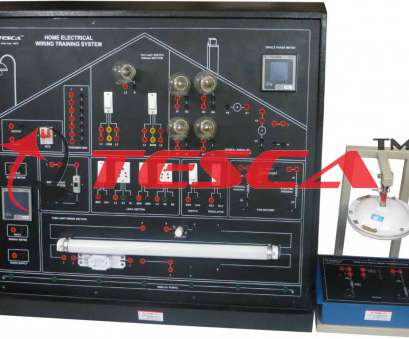 electrical panel wiring training home-electrical-wiring-training-system-1878-3875.jpg Electrical Panel Wiring Training Professional Home-Electrical-Wiring-Training-System-1878-3875.Jpg Galleries