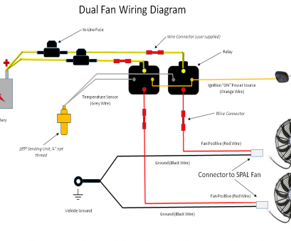 electrical relay wiring diagram Electric, Relay Wiring Diagram Fresh Amazing Dual Cooling With Electrical Relay Wiring Diagram Perfect Electric, Relay Wiring Diagram Fresh Amazing Dual Cooling With Images