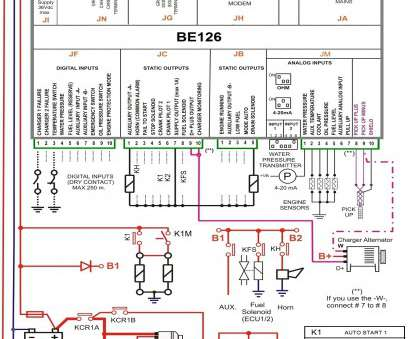electrical service wire types fire pump wire type wire center u2022 rh coffeevc co Fire Pump Electrical Diagram fire pump Electrical Service Wire Types Perfect Fire Pump Wire Type Wire Center U2022 Rh Coffeevc Co Fire Pump Electrical Diagram Fire Pump Galleries