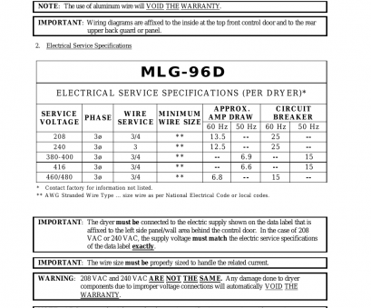 electrical service wire types Mlg-96d, Electrical service specifications (per dryer), American Dryer Corp. ML-96D User Manual, Page 24 / 43 Electrical Service Wire Types Nice Mlg-96D, Electrical Service Specifications (Per Dryer), American Dryer Corp. ML-96D User Manual, Page 24 / 43 Images