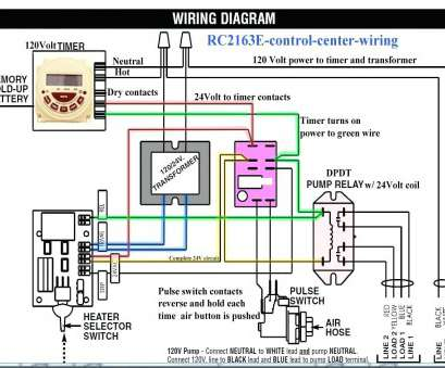 electrical timer wiring diagram gallery intermatic st01 wiring diagram t104 pool timer f wiring rh magnusrosen, Circuit Timer Switch Circuit Timer Switch Electrical Timer Wiring Diagram Most Gallery Intermatic St01 Wiring Diagram T104 Pool Timer F Wiring Rh Magnusrosen, Circuit Timer Switch Circuit Timer Switch Ideas