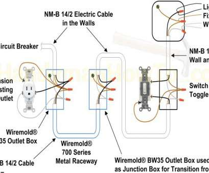 electrical wall outlet wiring Electrical Outlet Wiring Diagram Diagrams With, wellread.me Electrical Wall Outlet Wiring Most Electrical Outlet Wiring Diagram Diagrams With, Wellread.Me Images