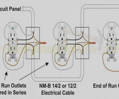 Astounding Electrical Wall Outlet Wiring Simple Electrical Outlet Simple Wiring Digital Resources Remcakbiperorg