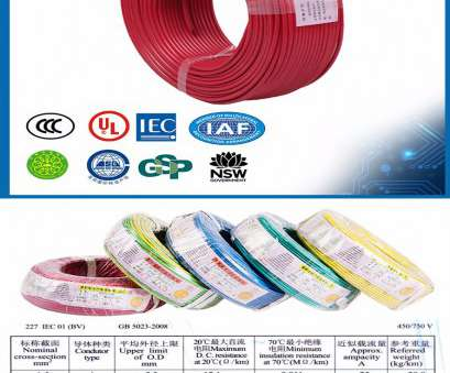 electrical wire cable types Bv Wire Cable 4 Mm Single Core Cable Types Of Electric Conductors Wire Cover 2.5mm, 6mm 10mm 16 Sq Mm Copper Cable Price -, Bv Wire,Electric Electrical Wire Cable Types Practical Bv Wire Cable 4 Mm Single Core Cable Types Of Electric Conductors Wire Cover 2.5Mm, 6Mm 10Mm 16 Sq Mm Copper Cable Price -, Bv Wire,Electric Pictures