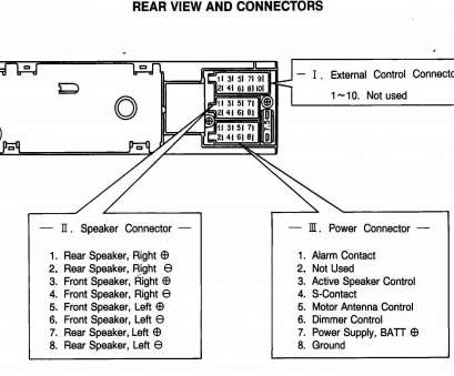 electrical wire color code chart volkswagen jetta radio wiring color code example electrical wiring basic electrical wiring diagrams sony, radio Electrical Wire Color Code Chart Cleaver Volkswagen Jetta Radio Wiring Color Code Example Electrical Wiring Basic Electrical Wiring Diagrams Sony, Radio Images