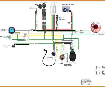 electrical wire color code china wiring diagram, chinese, atv chocaraze at releaseganji, rh releaseganji, Wire Color Code Wire Connector Color Code Electrical Wire Color Code China New Wiring Diagram, Chinese, Atv Chocaraze At Releaseganji, Rh Releaseganji, Wire Color Code Wire Connector Color Code Collections